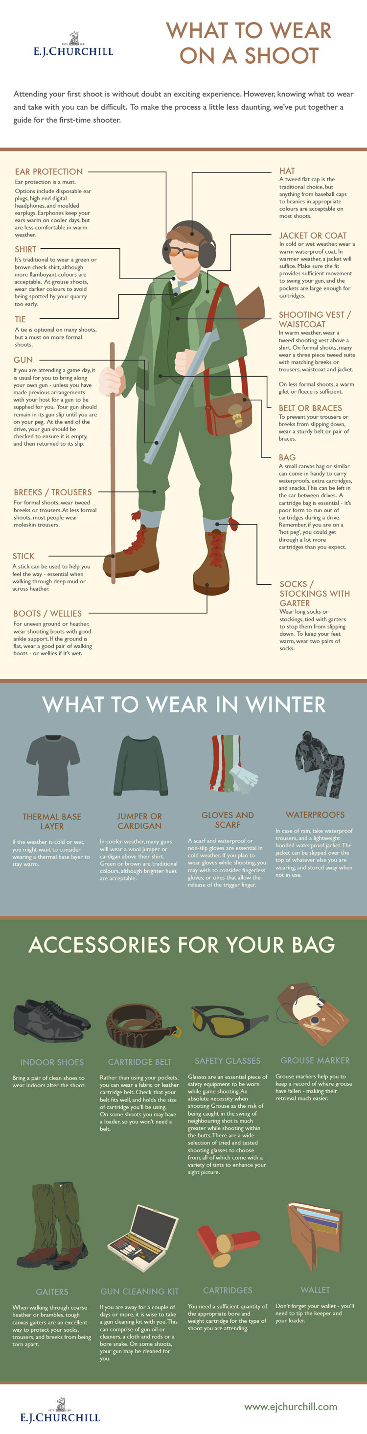 What to Wear Game Shooting